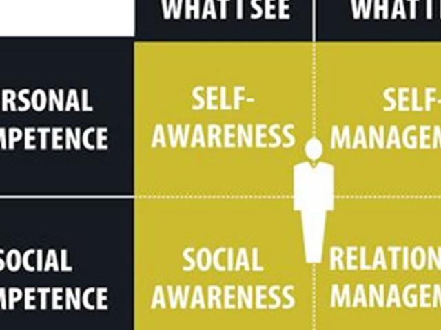 Perché c'è bisogno di maggiore intelligenza emotiva