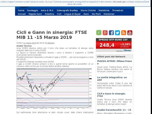 Cicli e Gann in sinergia: FTSE MIB 11 -15 Marzo 2019