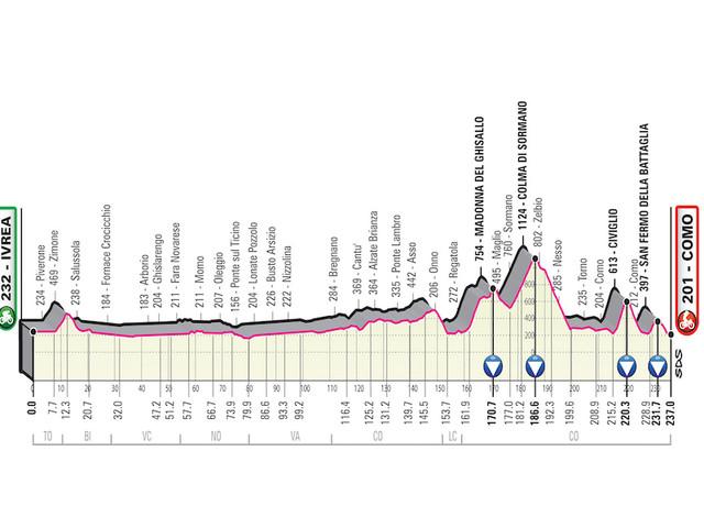 Giro d'Italia 2019, quindicesima tappa Ivrea-Como: percorso, favoriti e altimetria. Sulle strade del Giro di Lombardia, Nibali ci prova