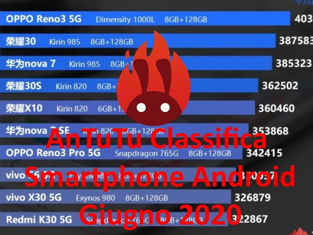 Top 10 smartphone più veloci per AnTuTu: la classifica svelata a giugno 2020