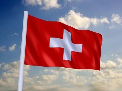 Analisi Tecnica: Swiss Market Index del 19/07/2017