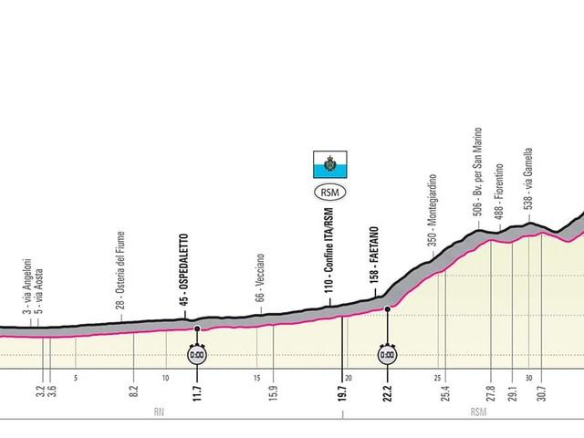 Giro d'Italia 2019, oggi la nona tappa: tutto quello che c'è da sapere