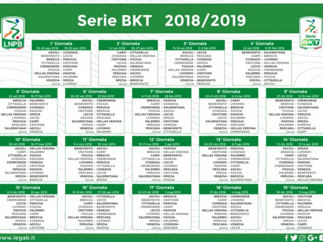Benevento-Lecce e Foggia-Carpi alla prima giornata. Forse Calcio, la lega di serie B ufficializza il campionato a 19 squadre ma fra ricorsi e minacce di vie legali è il caos