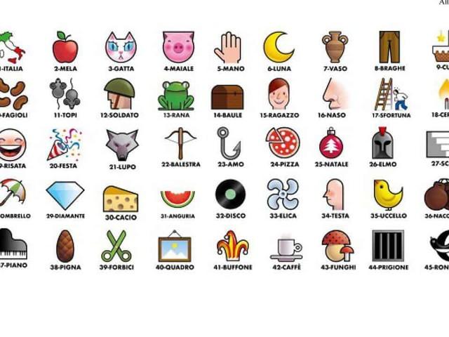 Simbolotto: ecco i simboli e i numeri estratti oggi 6 Agosto