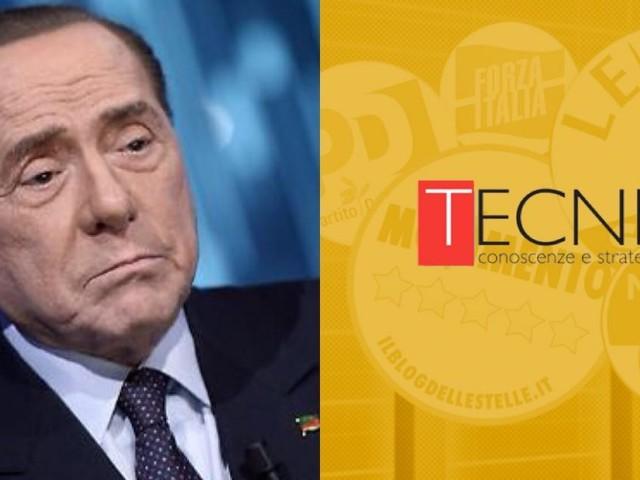 Sondaggi Tecnè: governo M5S-Lega al 53% dei consensi, sale il Pd, scende Forza Italia