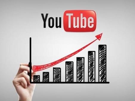 I fattori di posizionamento su YouTube, secondo HubSpot