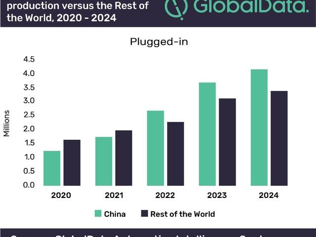 Nell'ultimo accordo CATL raccoglie i premi della politica progressiva del governo cinese sui veicoli elettrici