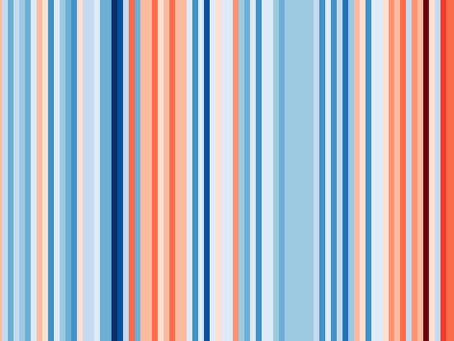 #showyourstripes: l'evoluzione delle temperature dal 1901 in Italia