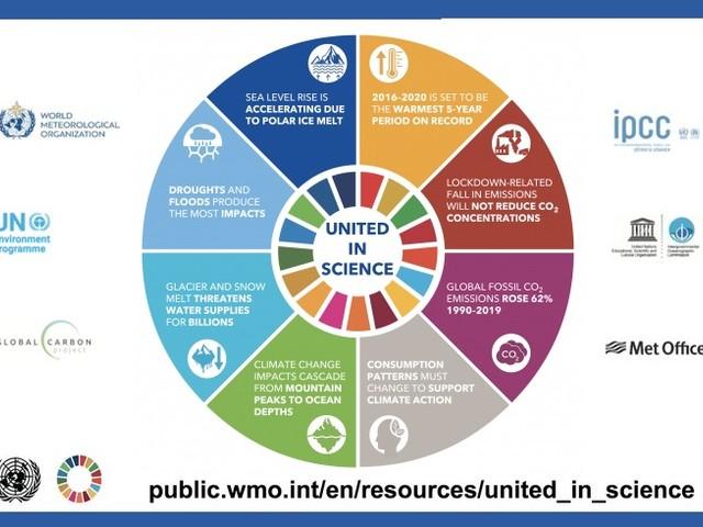 Rapporto United in science: il Covid-19 non ha fermato il cambiamento climatico