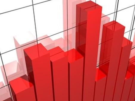 Analisi Tecnica: indice FTSE Mid Cap del 6/11/2018