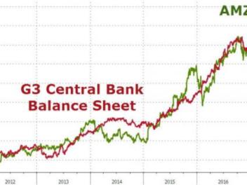 I mostri scatenati dalla Finanza delle Bolle