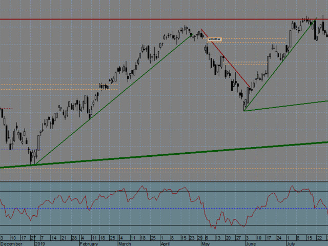 FTSE MIB Index (Italy) - 04/10/2019