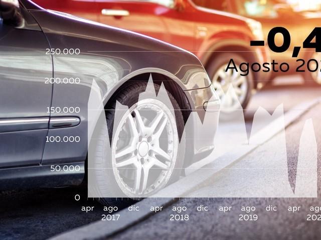 Mercato auto italia - Agosto torna sui livelli del 2019: -0,4%