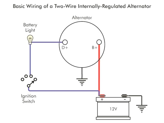 Wire Gm Alternator Wiring Diagram