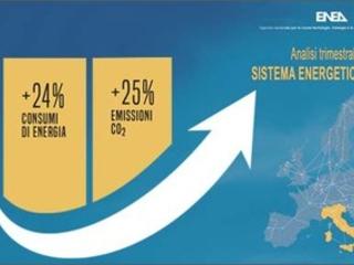 Post-Covid, ecco la transizione energetica italiana: meno rinnovabili e più emissioni di CO2