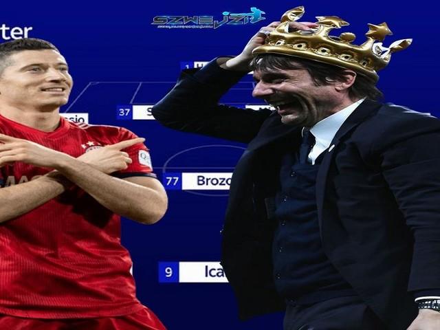 Inter, Conte più Lewandowski: Zhang e Marotta potrebbero stravolgere tutto
