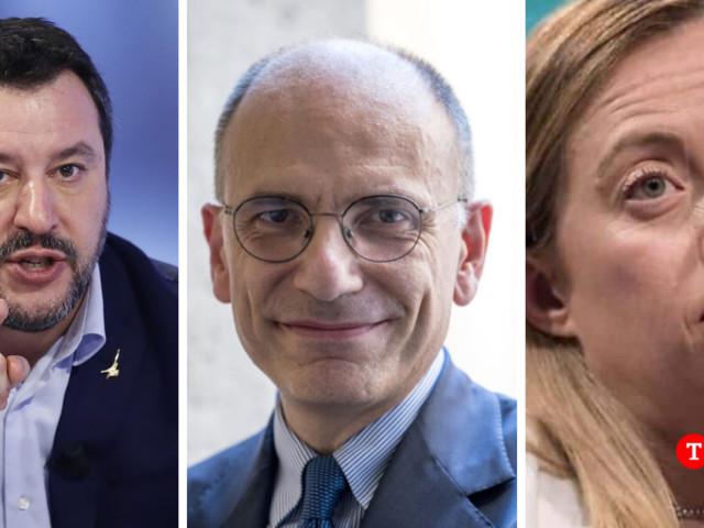 Sondaggi politici elettorali oggi 17 settembre 2021: Pd primo partito. Superati Lega e Fratelli d'Italia