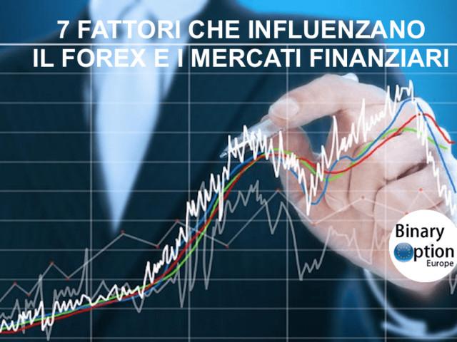 7 fattori che influenzano il forex, i tassi di cambio azioni Bitcoin