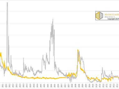 Sarà l'oro o l'argento a pagare l'interesse più alto?