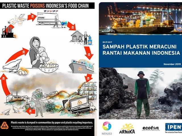 Come i rifiuti di plastica occidentali (anche italiani) avvelenano la catena alimentare indonesiana