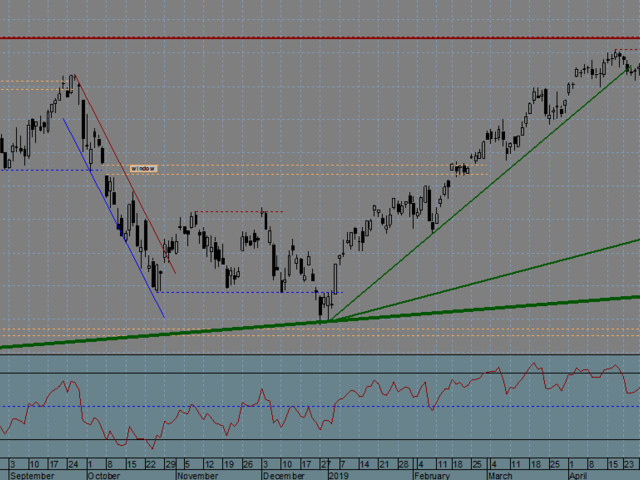FTSE MIB Index (Italy) - 09/08/2019