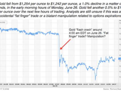 La storia di due mercati dell'oro