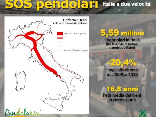 Pendolaria, altro che Tav: aumentano i pendolari, 5,6 milioni al giorno