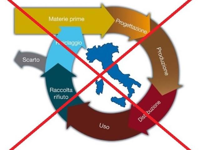 Avvio a riciclo in panne, in Italia si rischia «il blocco delle raccolte differenziate»