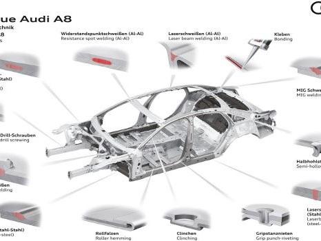 Audi A8: struttura Space Frame per la nuova serie