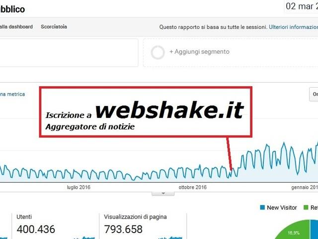 Come aumentare le visite al proprio blog / sito web
