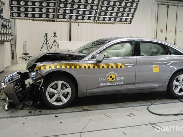 Euro NCAP - I crash test di A6, Touareg, Tourneo e Jimny - VIDEO