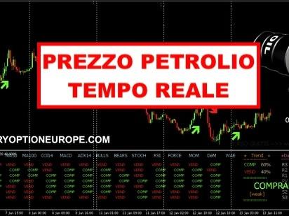 Prezzo Petrolio tempo reale 2018-2019: strategia di trading previsioni