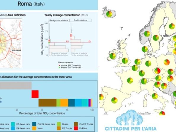 Perché è utile il blocco della circolazione di tutti i veicoli diesel a Roma