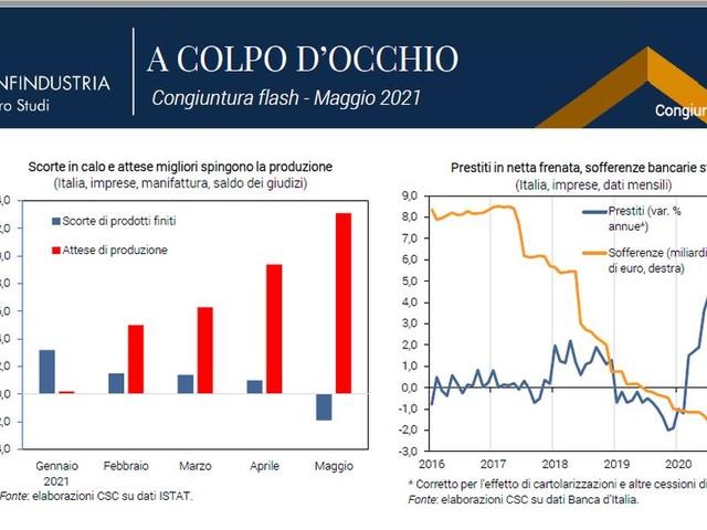 Confindustria, Italia comincia lungo sentiero risalita post Covid