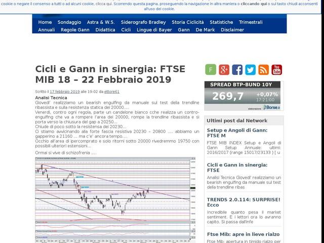 Cicli e Gann in sinergia: FTSE MIB 18 – 22 Febbraio 2019