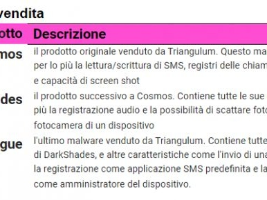Come si vendono i malware sul dark web? La storia del nuovo Rogue