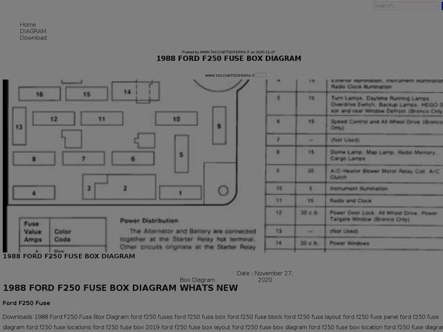 Ford F250 Fuse Box Diagram