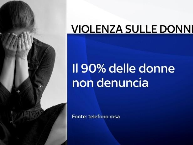 Sportello donna: storie di donne vittime di violenza