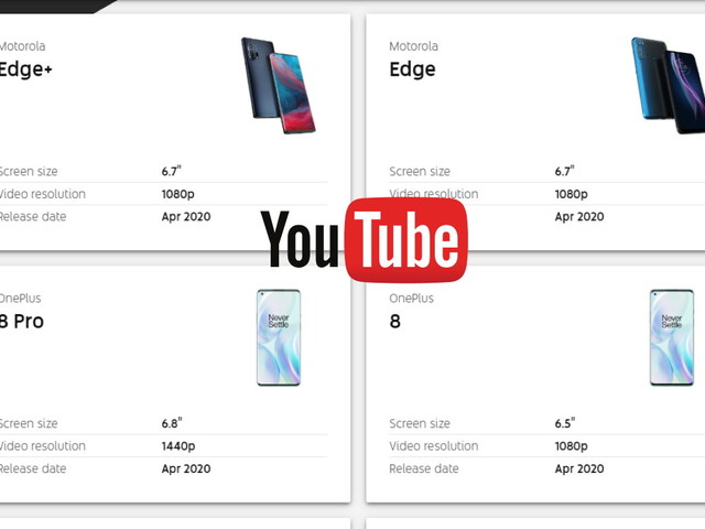 Motorola Edge, OnePlus 8 e LG V60 entrano nel Youtube Signature Device
