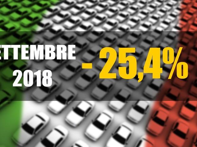 Mercato Italia - Brusca frenata delle vendite dopo il boom di agosto