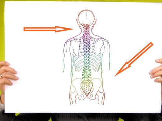 Sclerosi multipla: ecco tutti i sintomi