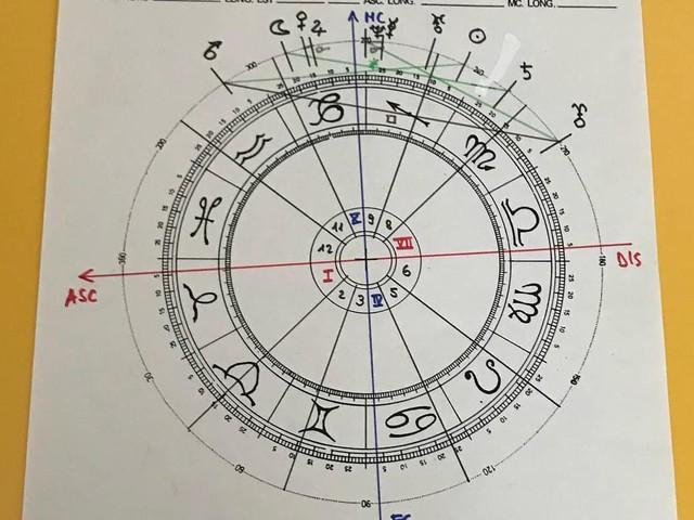 Oroscopo Paolo Fox Oggi 14 Agosto: Classifica e previsioni dei segni