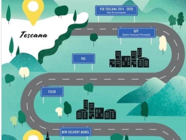 Cibo e Recovery Fund in Toscana: 100 milioni di giornate lavorative green