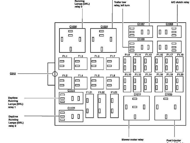 Ford F350 Powerstroke Fuse Diagram