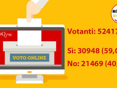 Caso Diciotti, risultati votazione online: vince il No al processo a Salvini