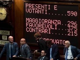 """Legge elettorale, la Camera approva il """"Rosatellum bis"""" a larga maggioranza"""