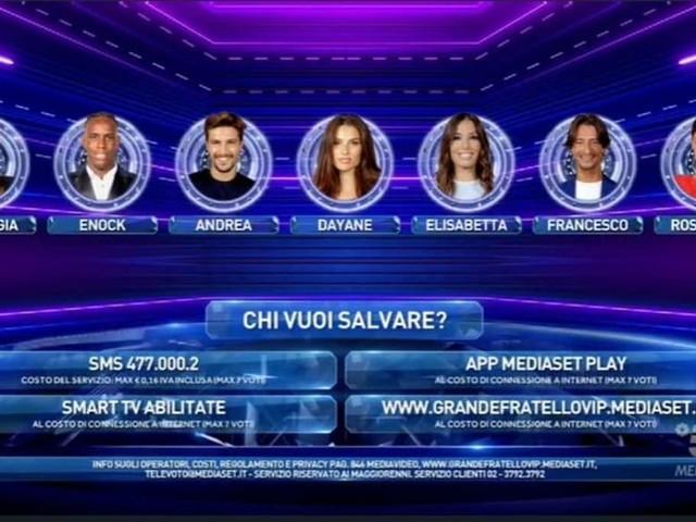 Grande Fratello Vip 2020: i nominati della settimana e le nomination di ieri sera, 23 novembre | Video Mediaset