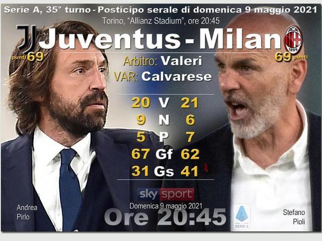 Serie A: in campo Juventus-Milan 0-0 DIRETTA LIVE e FOTO