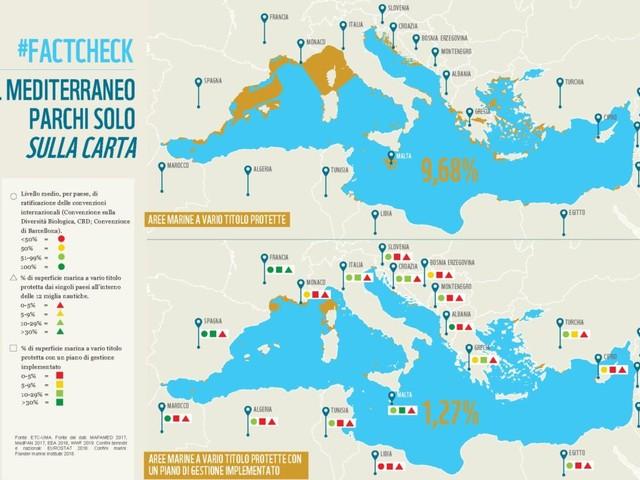 Il Mediterraneo tra Blue Economy e Aree marine protette di carta