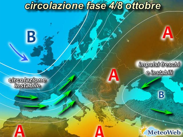 Previsioni Meteo: avvisaglie di autunno con piogge e temporali nella prima decade di ottobre